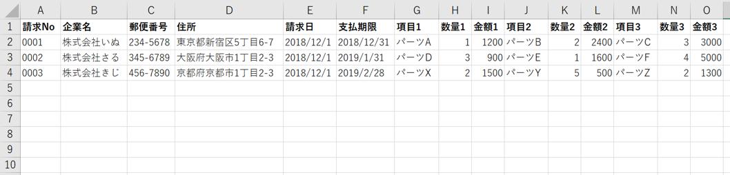 invoice data