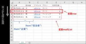 view list data